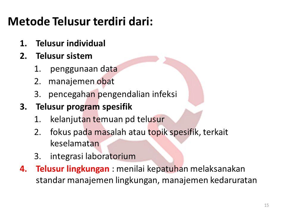 Metode Telusur terdiri dari: