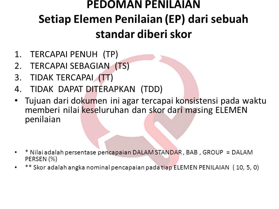 PEDOMAN PENILAIAN Setiap Elemen Penilaian (EP) dari sebuah standar diberi skor