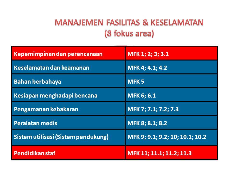 MANAJEMEN FASILITAS & KESELAMATAN (8 fokus area)