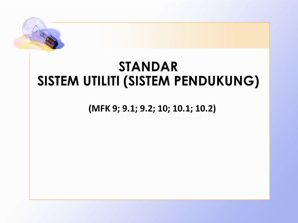 STANDAR SISTEM UTILITI (SISTEM PENDUKUNG)