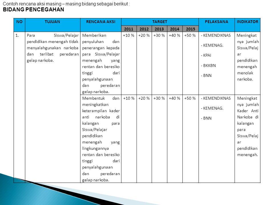 Contoh rencana aksi masing – masing bidang sebagai berikut :