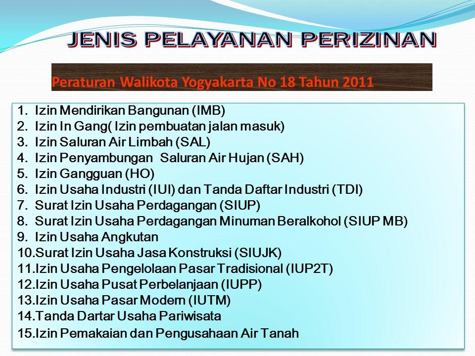 Peraturan Walikota Yogyakarta No 18 Tahun 2011