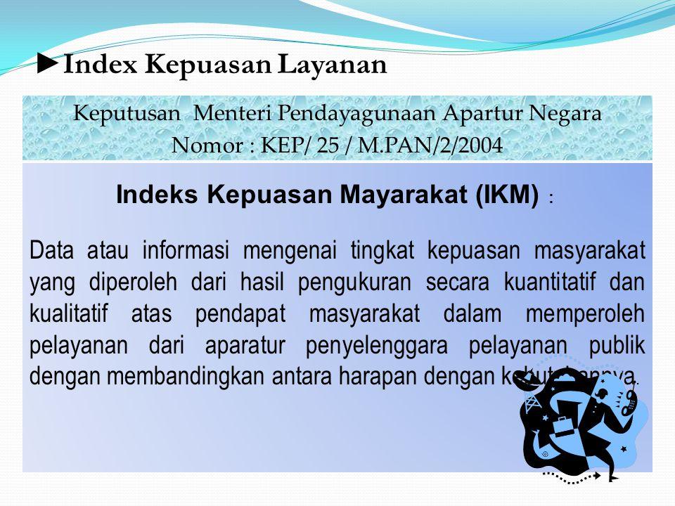 Indeks Kepuasan Mayarakat (IKM) :