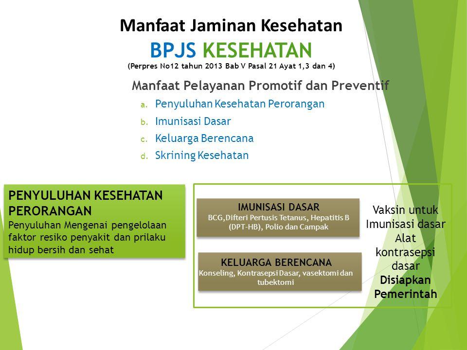 BPJS KESEHATAN (Perpres No12 tahun 2013 Bab V Pasal 21 Ayat 1,3 dan 4)