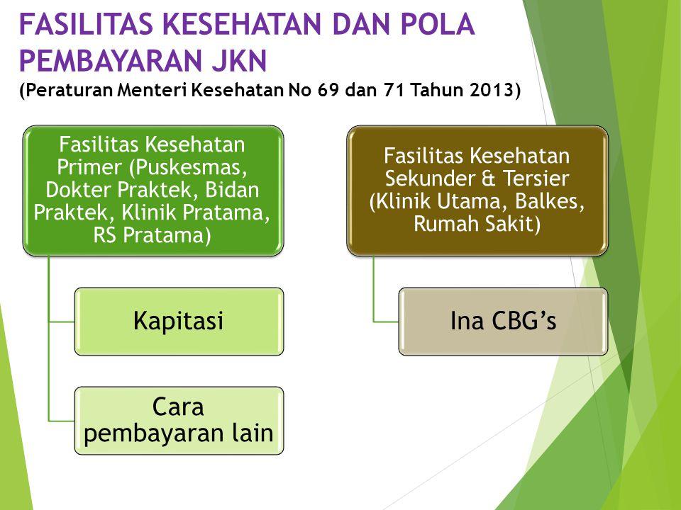 FASILITAS KESEHATAN DAN POLA PEMBAYARAN JKN (Peraturan Menteri Kesehatan No 69 dan 71 Tahun 2013)