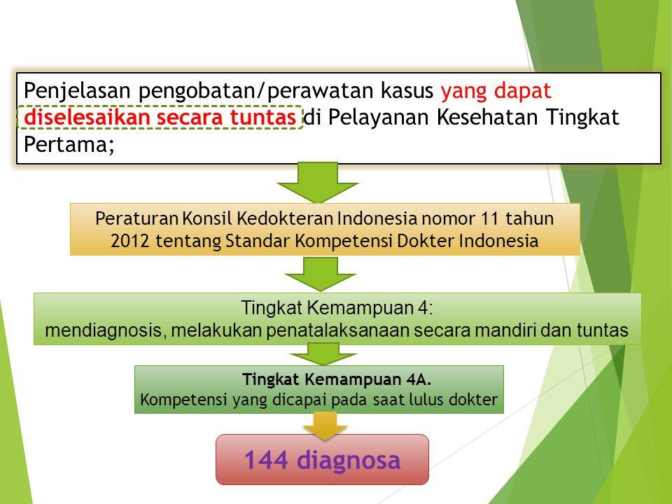 Penjelasan pengobatan/perawatan kasus yang dapat diselesaikan secara tuntas di Pelayanan Kesehatan Tingkat Pertama;