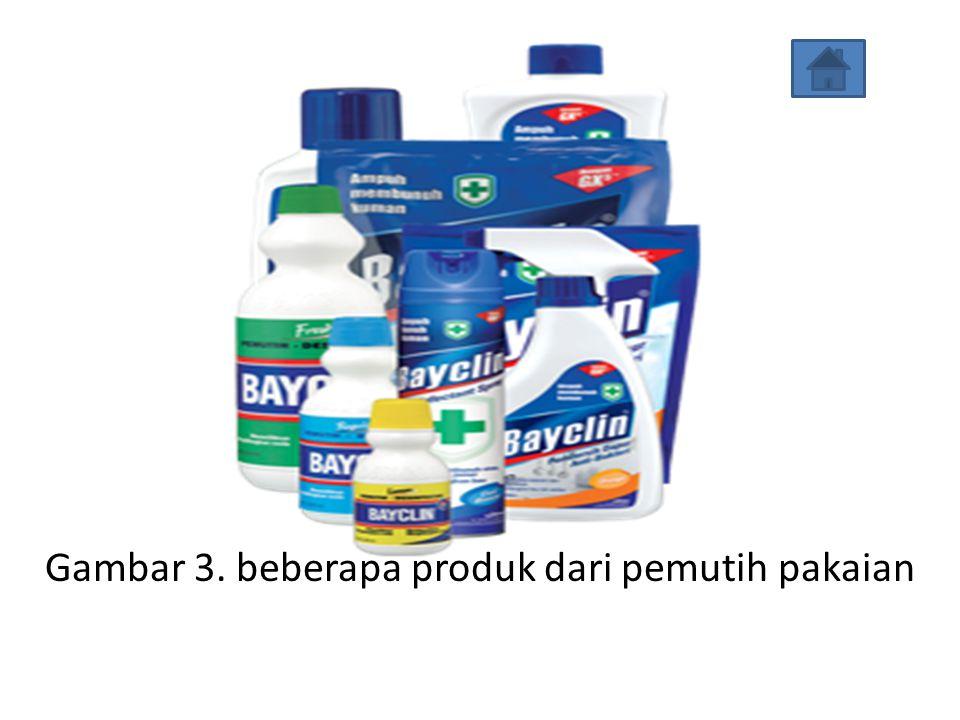 Gambar 3. beberapa produk dari pemutih pakaian