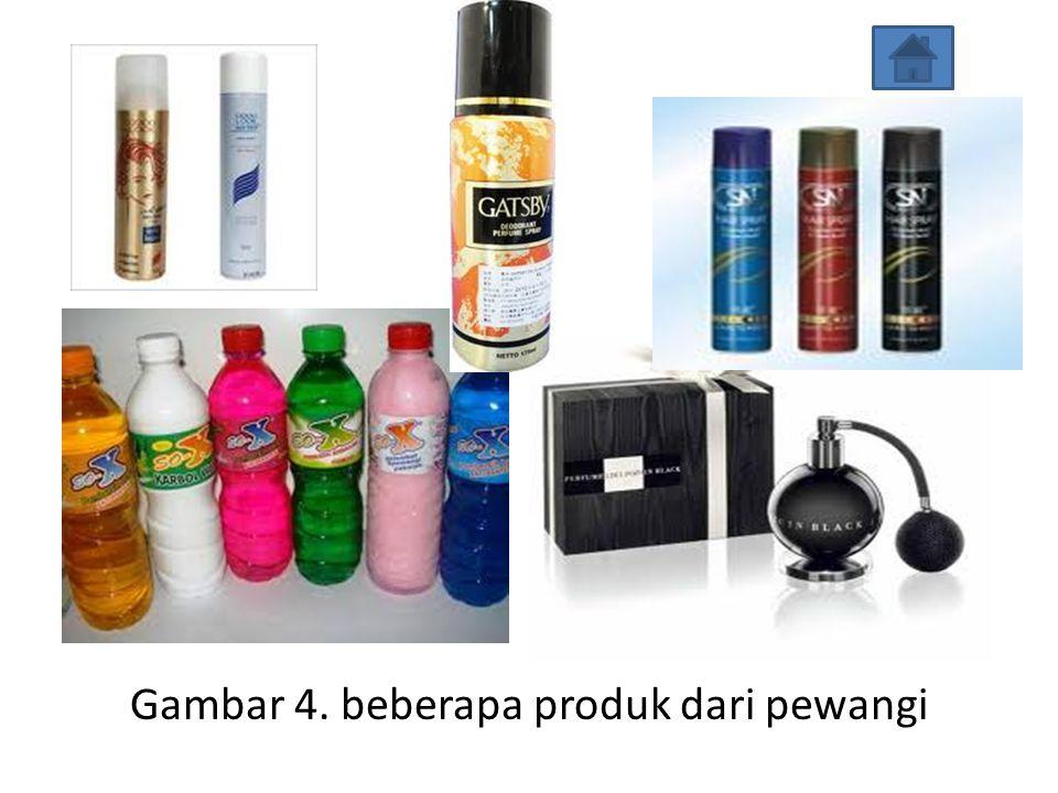 Gambar 4. beberapa produk dari pewangi