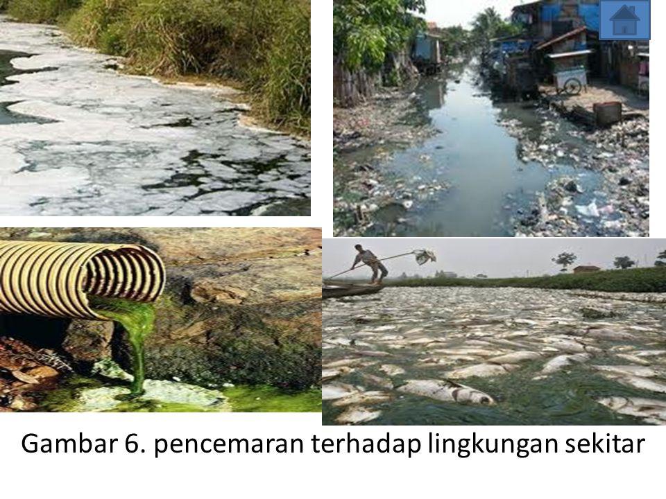 Gambar 6. pencemaran terhadap lingkungan sekitar