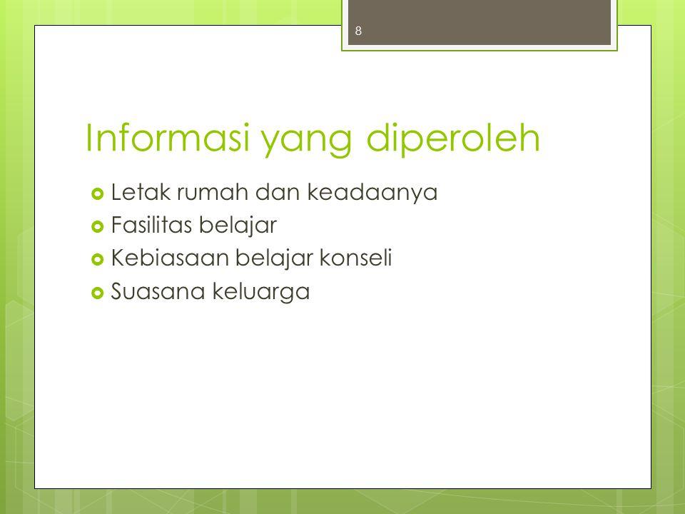 Informasi yang diperoleh