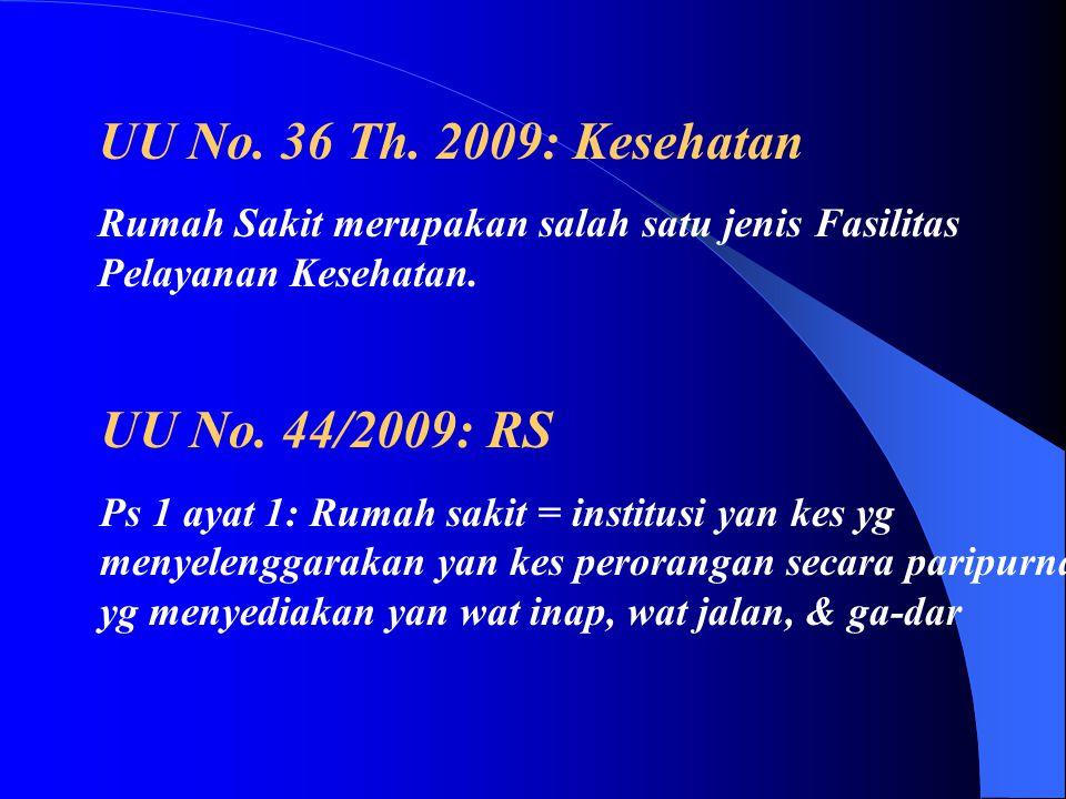 UU No. 36 Th. 2009: Kesehatan UU No. 44/2009: RS