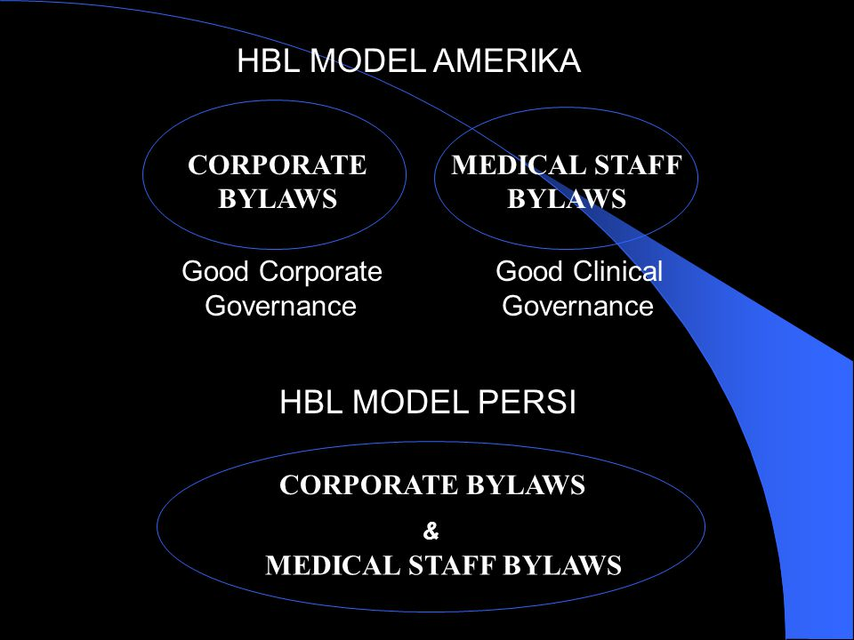 HBL MODEL AMERIKA HBL MODEL PERSI CORPORATE BYLAWS MEDICAL STAFF