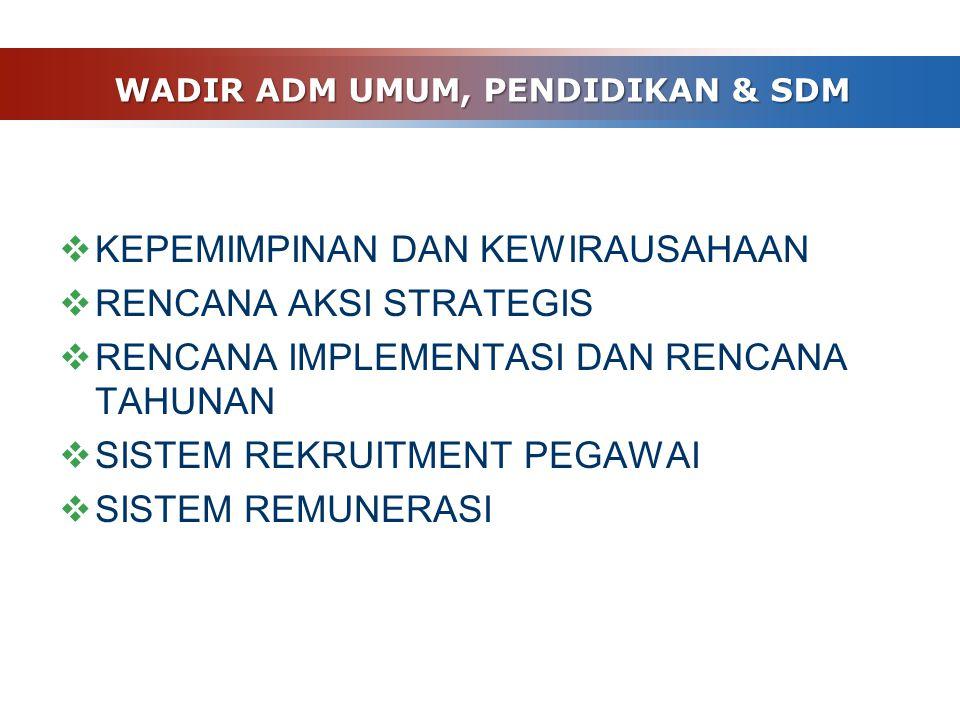 WADIR ADM UMUM, PENDIDIKAN & SDM