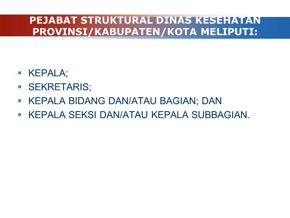 PEJABAT STRUKTURAL DINAS KESEHATAN PROVINSI/KABUPATEN/KOTA MELIPUTI: