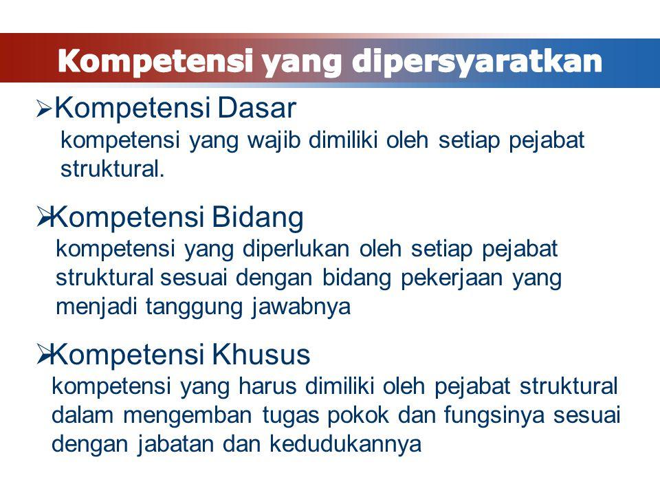 Kompetensi yang dipersyaratkan