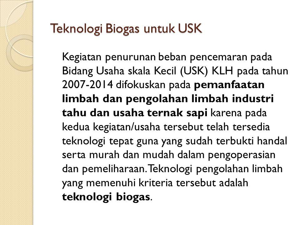 Teknologi Biogas untuk USK