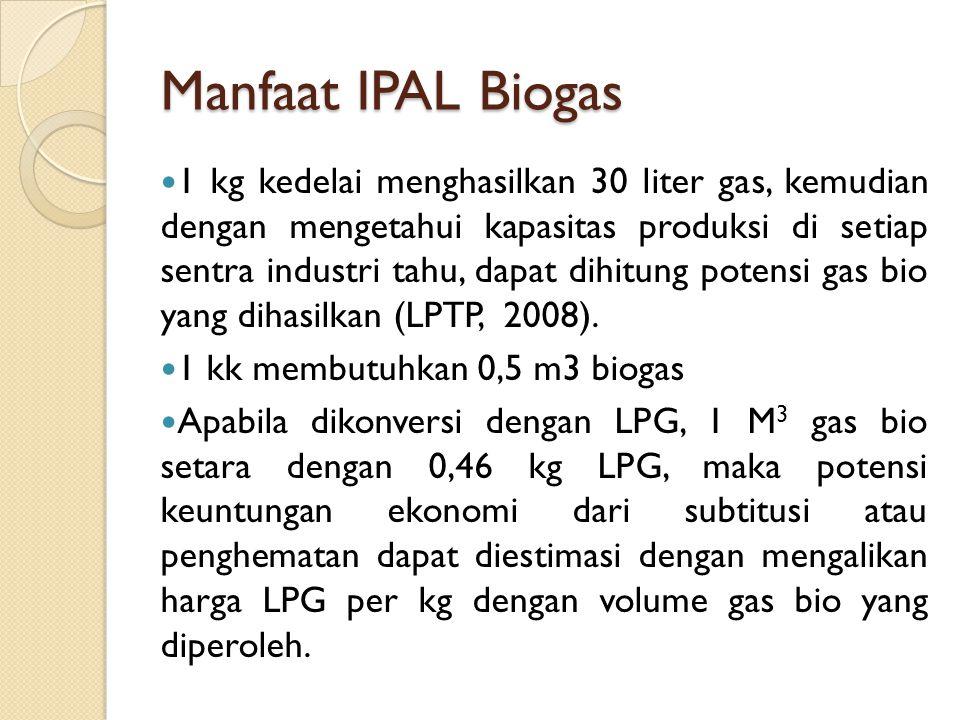 Manfaat IPAL Biogas