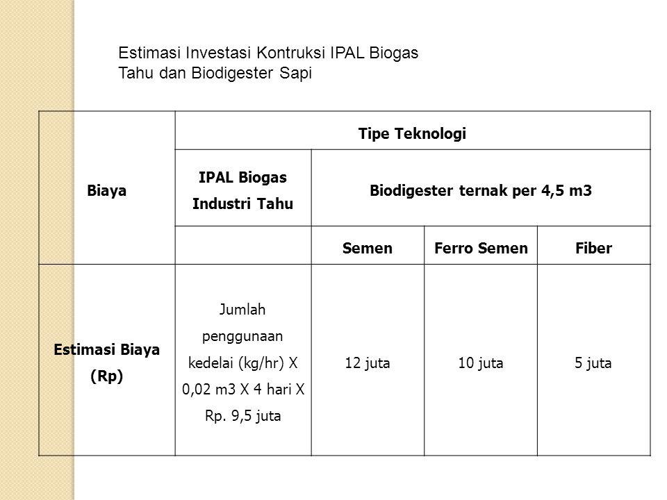 IPAL Biogas Industri Tahu Biodigester ternak per 4,5 m3