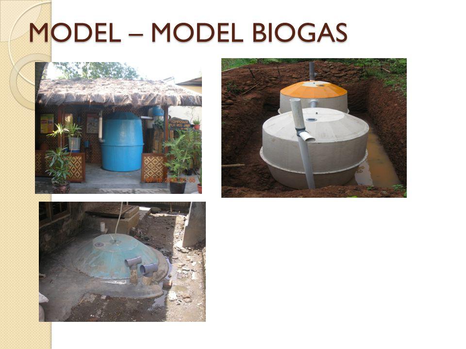 MODEL – MODEL BIOGAS
