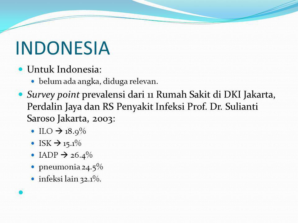 INDONESIA Untuk Indonesia: