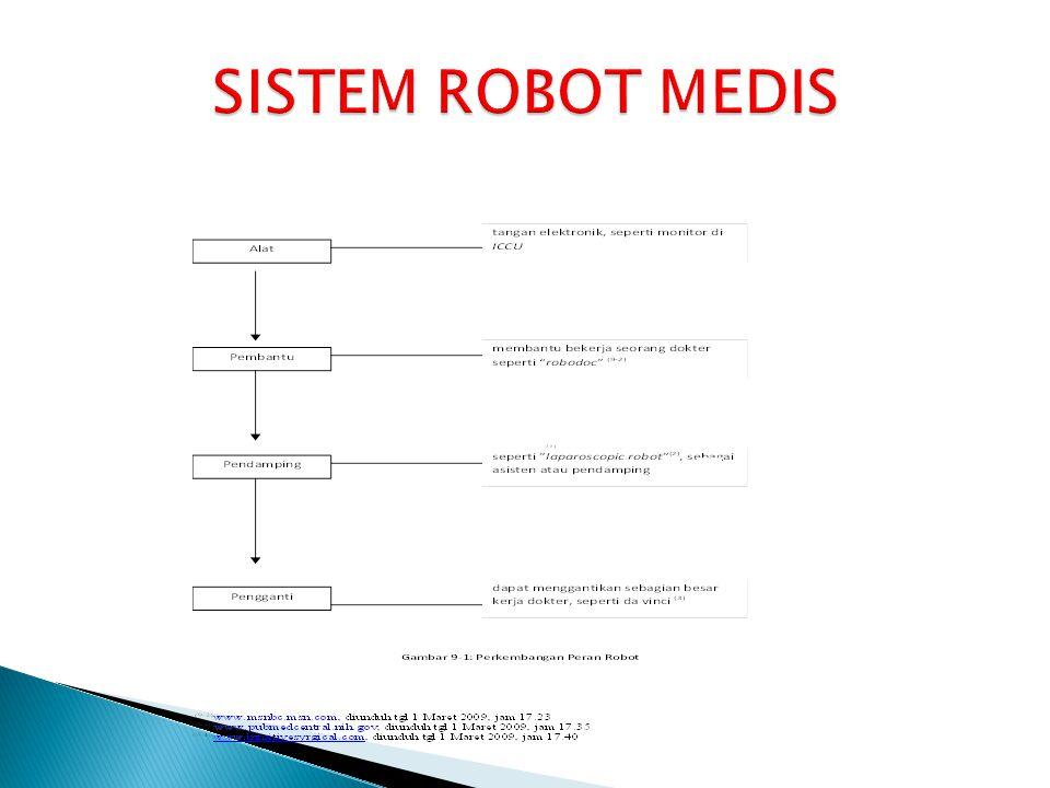 SISTEM ROBOT MEDIS