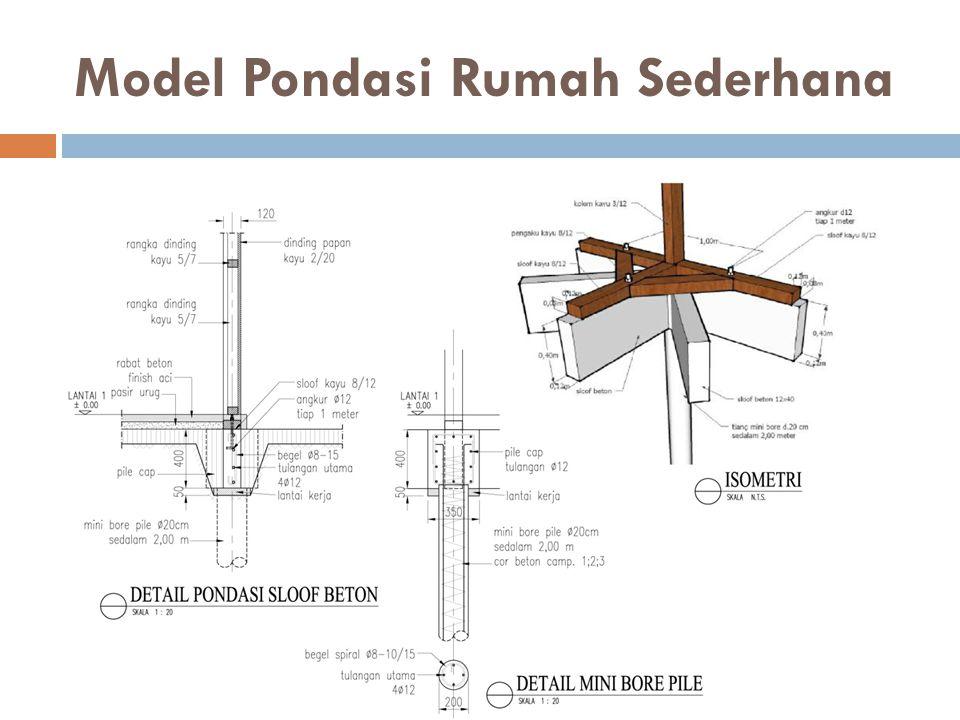 Model Pondasi Rumah Sederhana