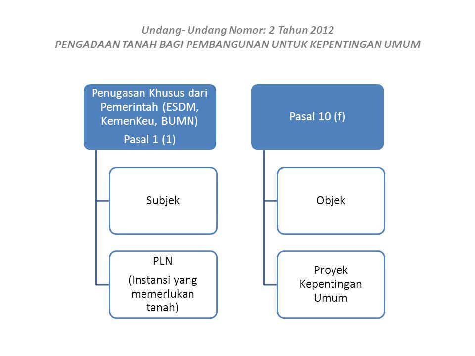 Penugasan Khusus dari Pemerintah (ESDM, KemenKeu, BUMN)