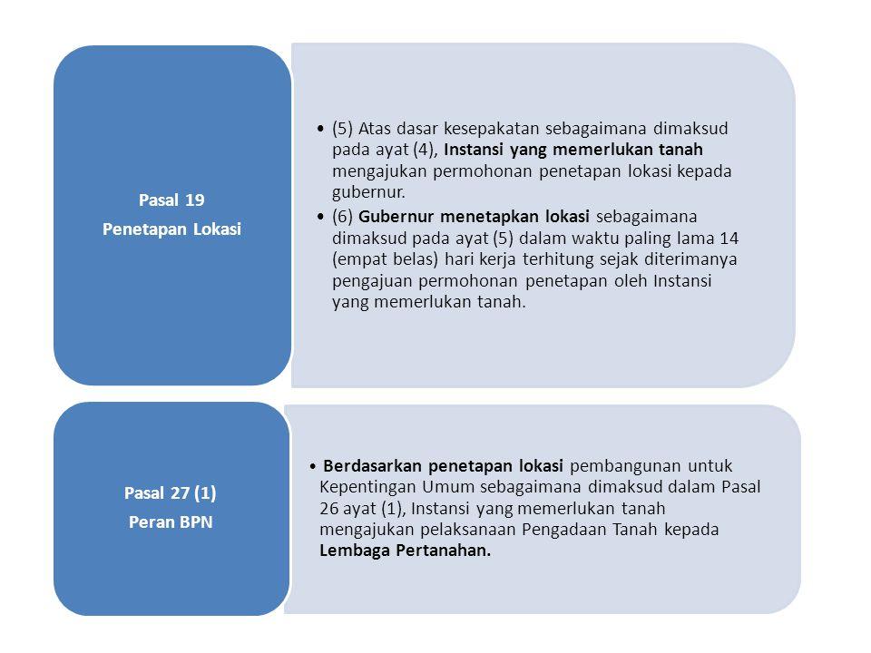 Pasal 19 Penetapan Lokasi Pasal 27 (1) Peran BPN