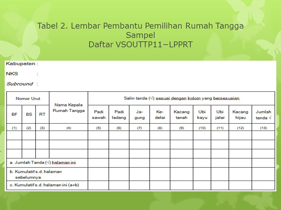 Tabel 2. Lembar Pembantu Pemilihan Rumah Tangga Sampel Daftar VSOUTTP11−LPPRT