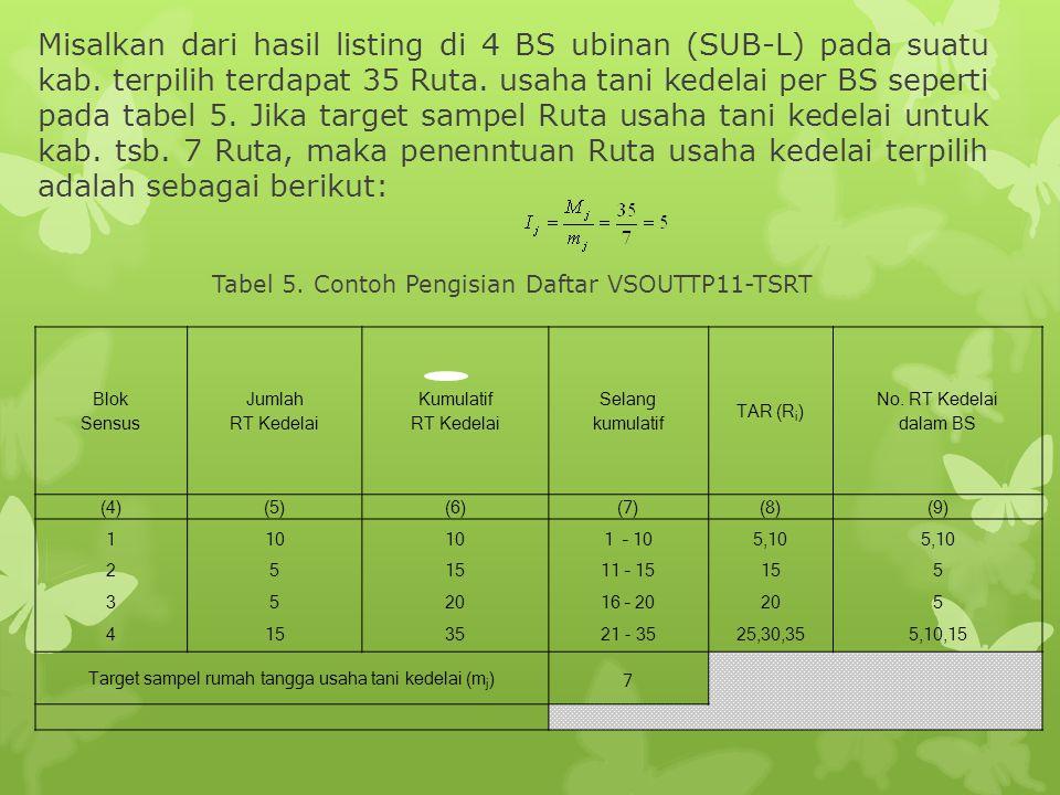 Misalkan dari hasil listing di 4 BS ubinan (SUB-L) pada suatu kab