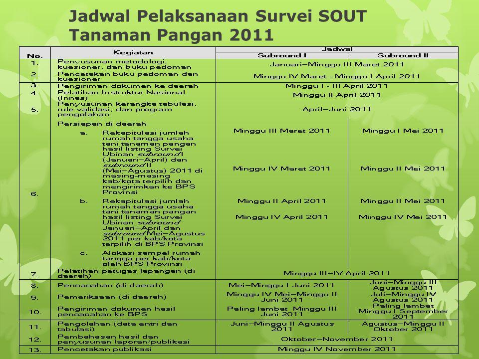 Jadwal Pelaksanaan Survei SOUT Tanaman Pangan 2011