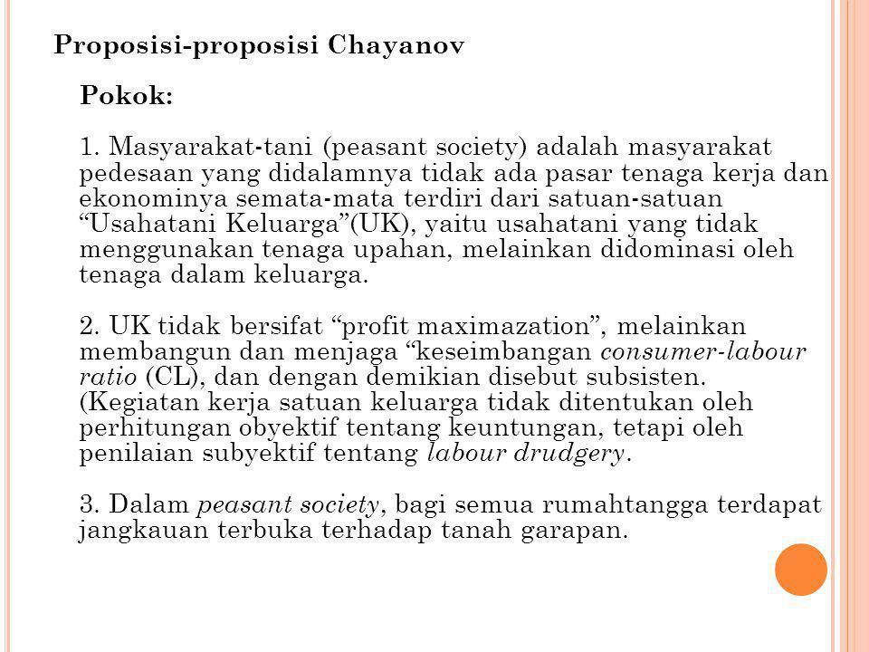 Proposisi-proposisi Chayanov Pokok: 1