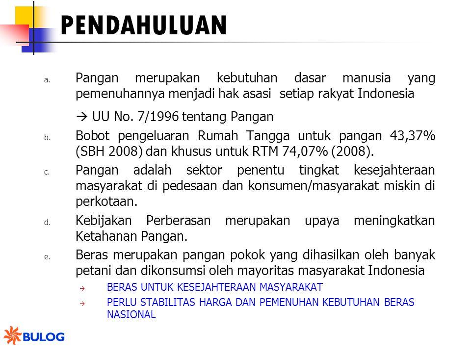 PENDAHULUAN Pangan merupakan kebutuhan dasar manusia yang pemenuhannya menjadi hak asasi setiap rakyat Indonesia.