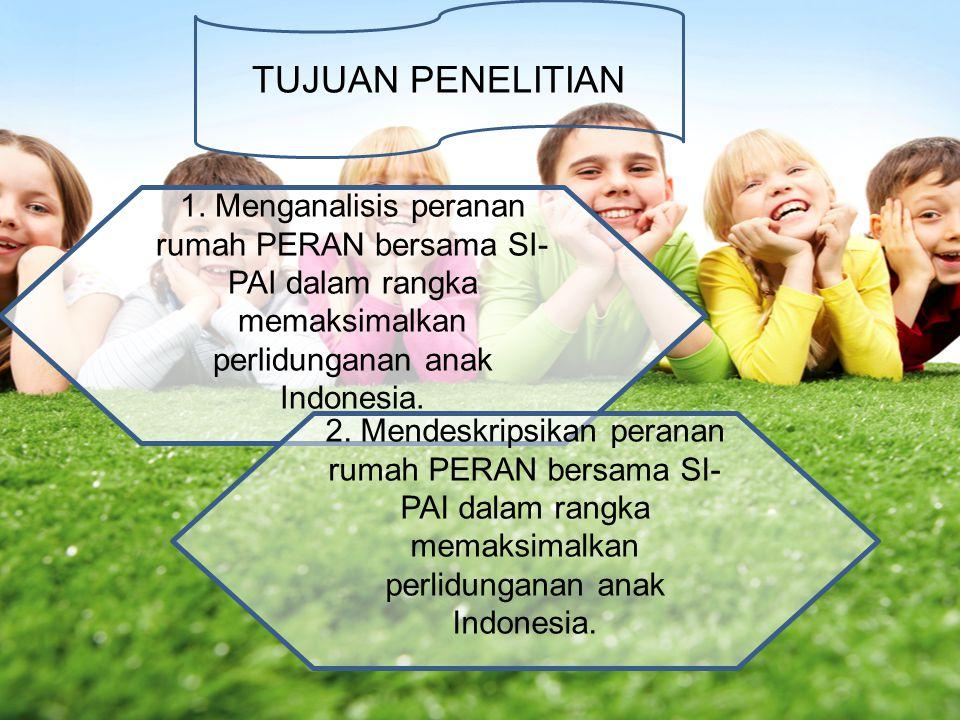 TUJUAN PENELITIAN 1. Menganalisis peranan rumah PERAN bersama SI-PAI dalam rangka memaksimalkan perlidunganan anak Indonesia.