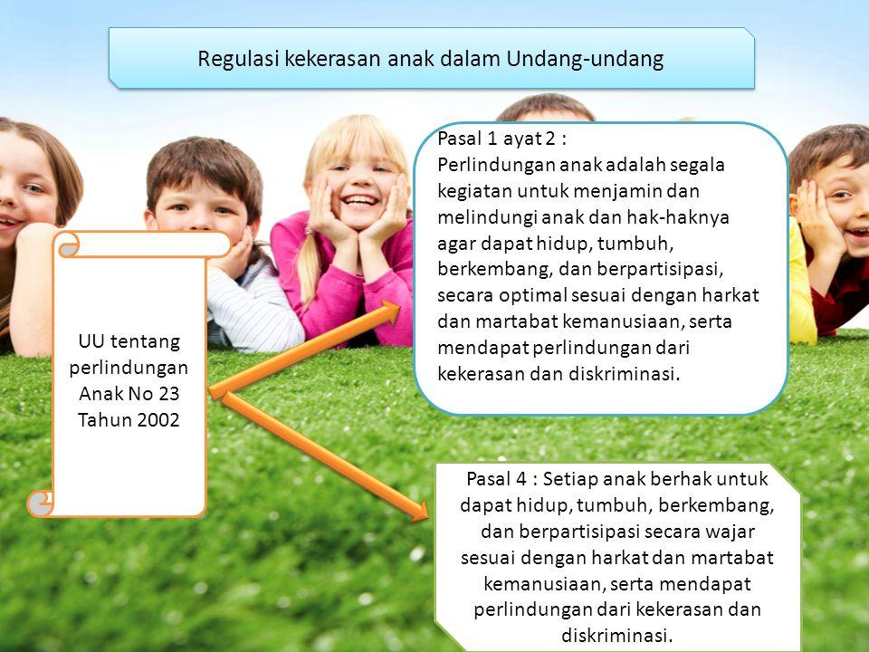 Regulasi kekerasan anak dalam Undang-undang
