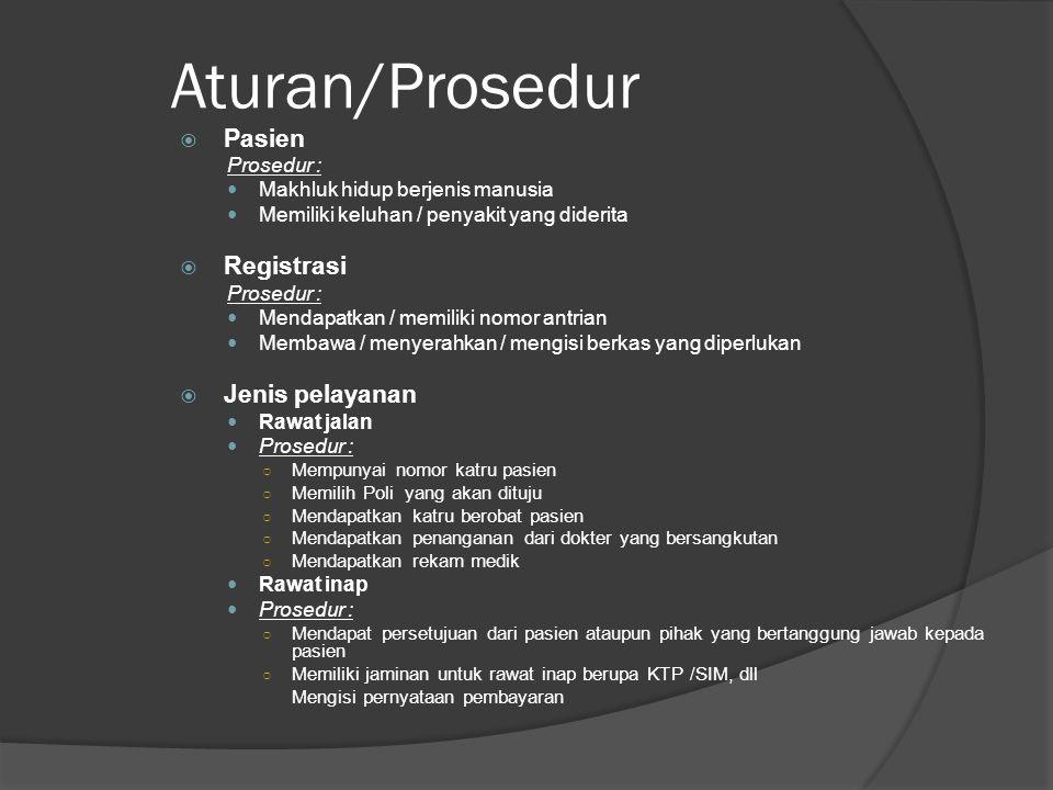 Aturan/Prosedur Pasien Registrasi Jenis pelayanan Prosedur :