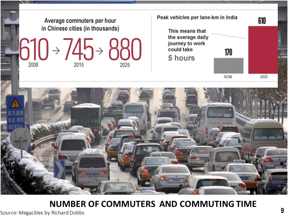 NUMBER OF COMMUTERS AND COMMUTING TIME