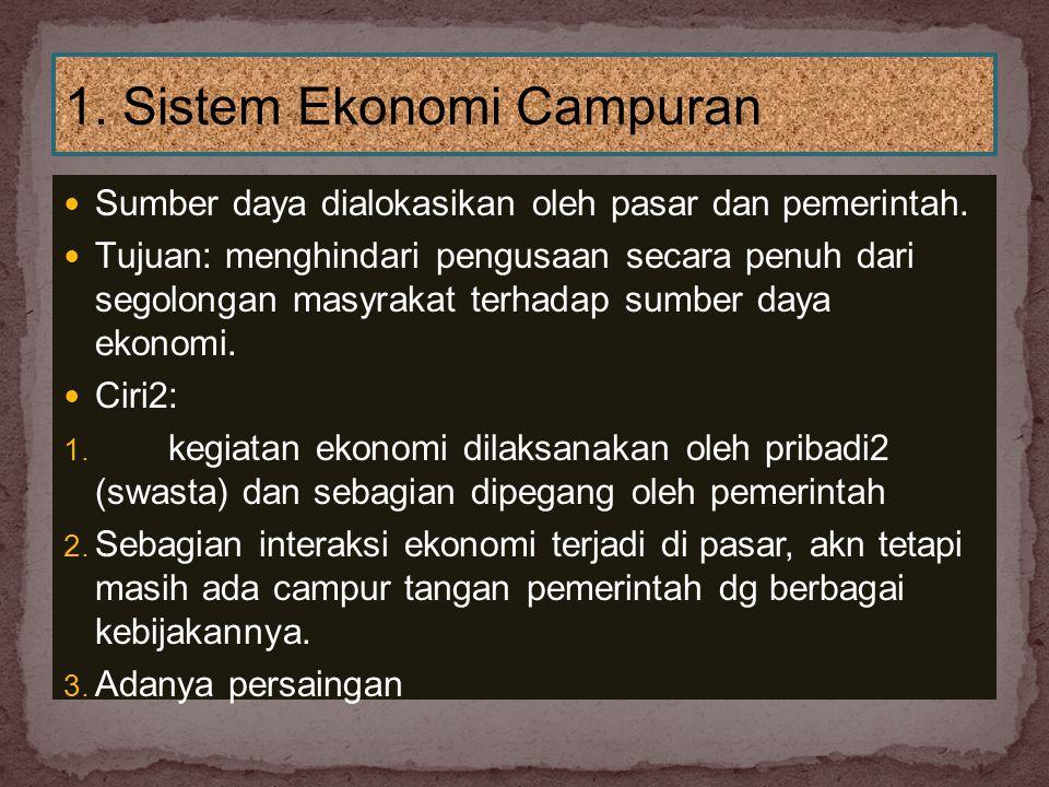 1. Sistem Ekonomi Campuran