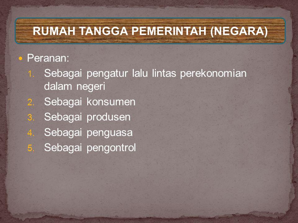 RUMAH TANGGA PEMERINTAH (NEGARA)