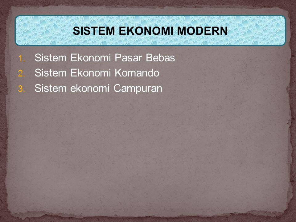 SISTEM EKONOMI MODERN Sistem Ekonomi Pasar Bebas