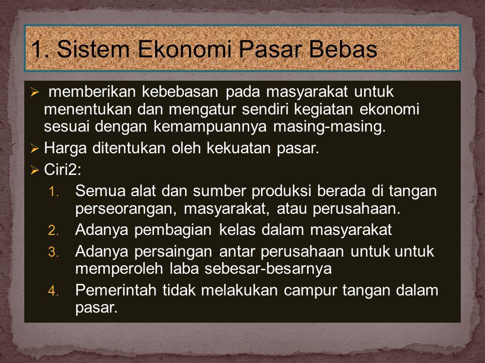1. Sistem Ekonomi Pasar Bebas