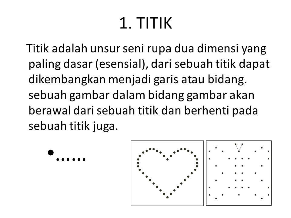 1. TITIK