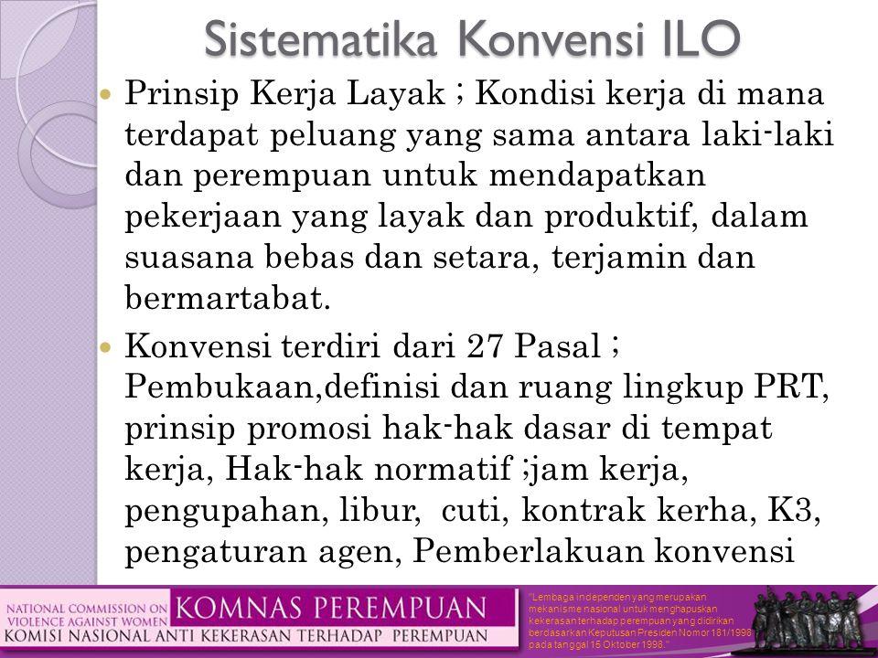 Sistematika Konvensi ILO