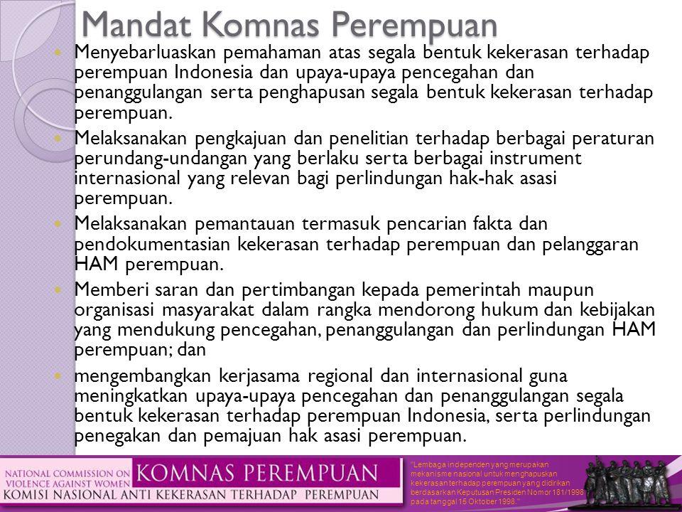 Mandat Komnas Perempuan
