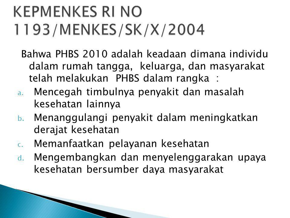 KEPMENKES RI NO 1193/MENKES/SK/X/2004