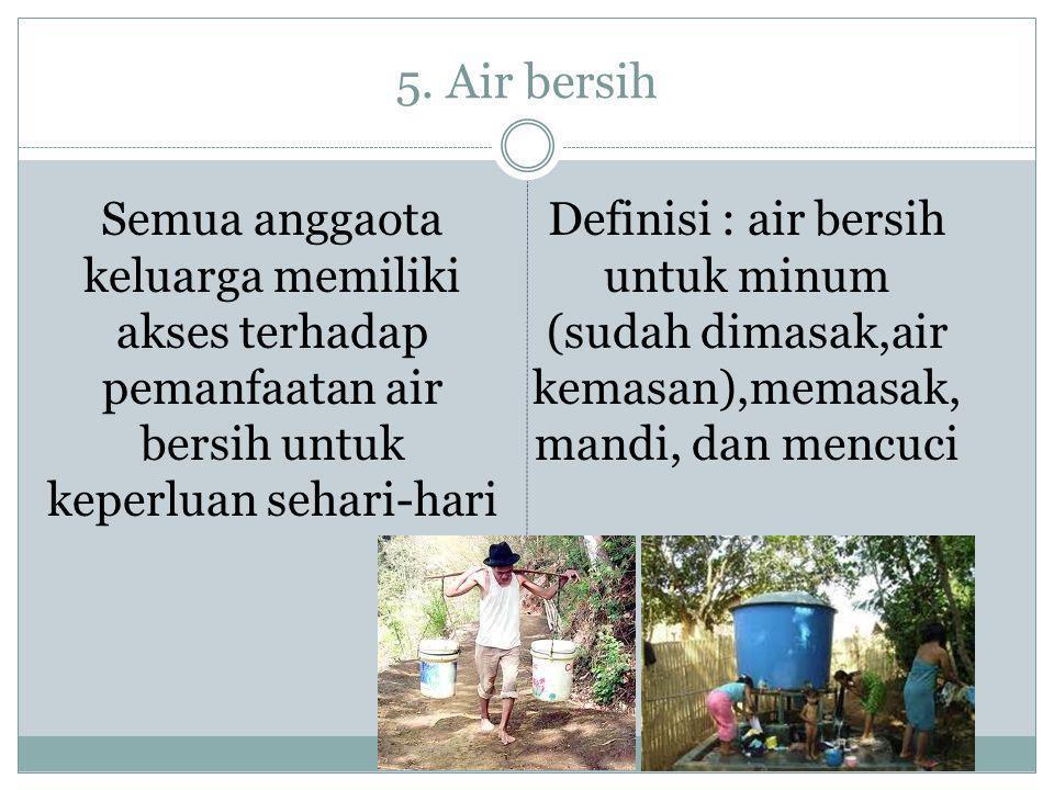 5. Air bersih Semua anggaota keluarga memiliki akses terhadap pemanfaatan air bersih untuk keperluan sehari-hari.