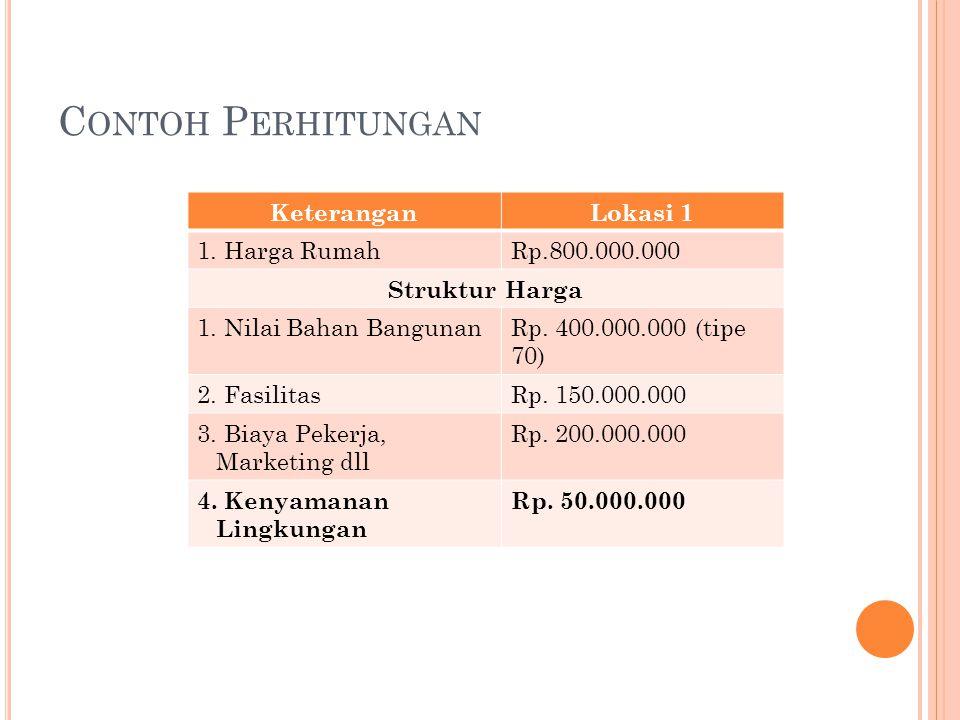 Contoh Perhitungan Keterangan Lokasi 1 1. Harga Rumah Rp.800.000.000