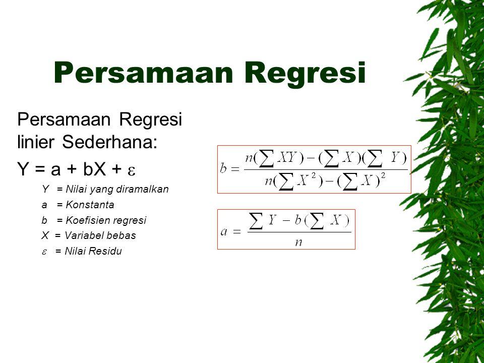 Persamaan Regresi Persamaan Regresi linier Sederhana: Y = a + bX + 