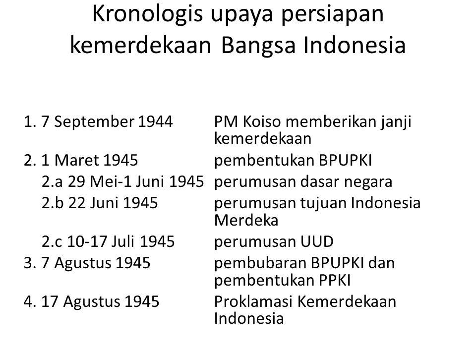 Kronologis upaya persiapan kemerdekaan Bangsa Indonesia