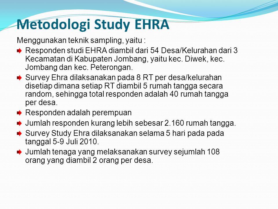 Metodologi Study EHRA Menggunakan teknik sampling, yaitu :